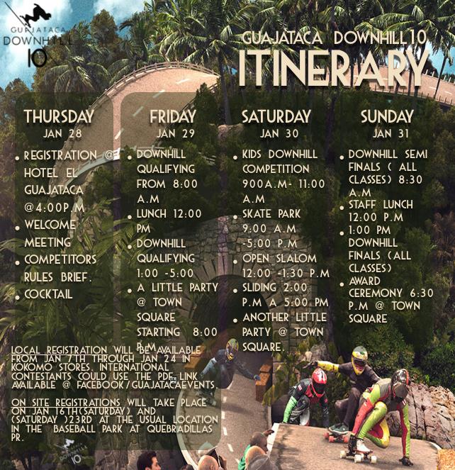 Guajataca Downhill 2016 Itinerario
